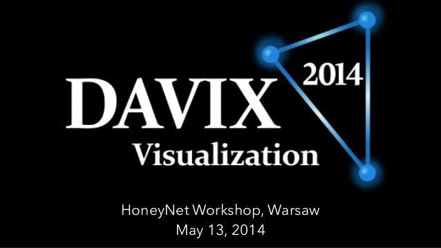 HoneyNet Workshop, Warsaw May 13, 2014