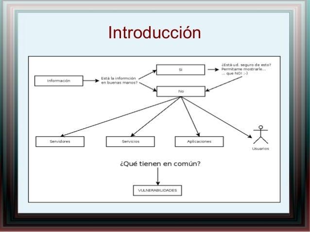 Presentación Honeynets Universidad Libre  Slide 3