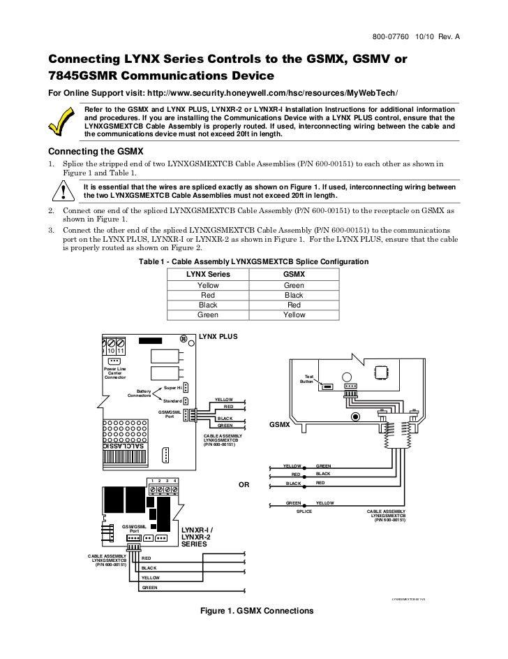 honeywell gsmv honeywell gsmx honeywell 7845gsmr intalled with lynx p rh slideshare net honeywell lynx plus programming manual lynx plus programming manual