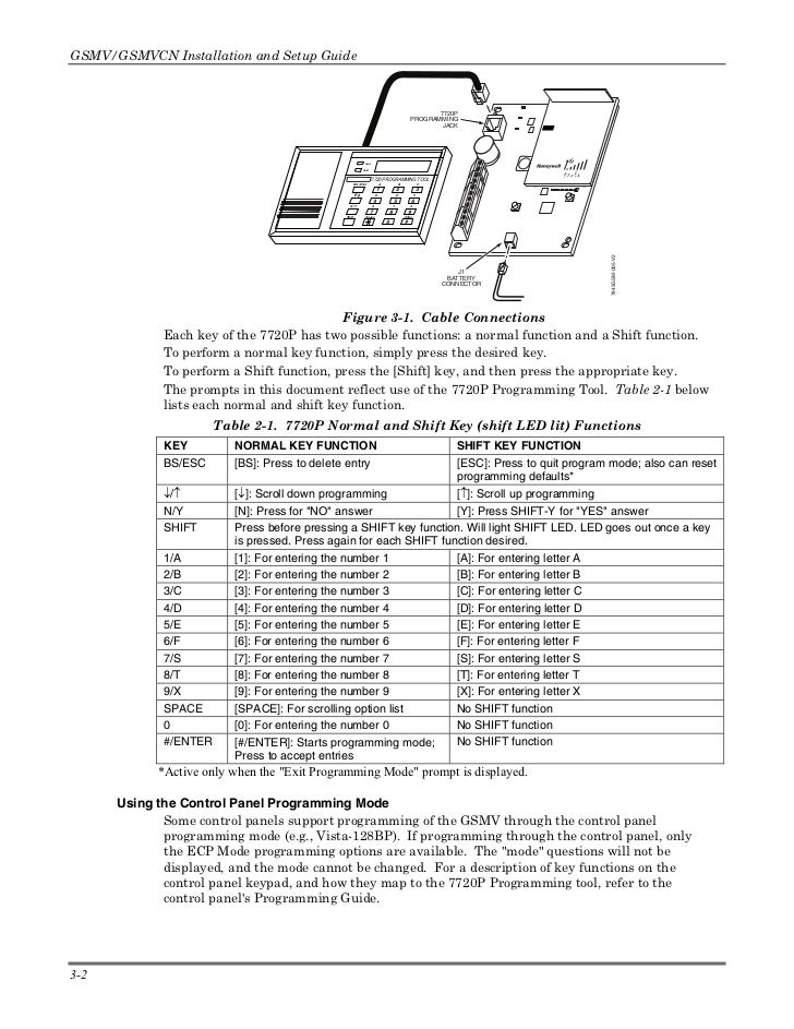 honeywell gsmvinstallguide 18 728 1026 honeywell r8285d wiring diagram wiring diagrams wiring diagrams honeywell r8285a wiring diagram at arjmand.co