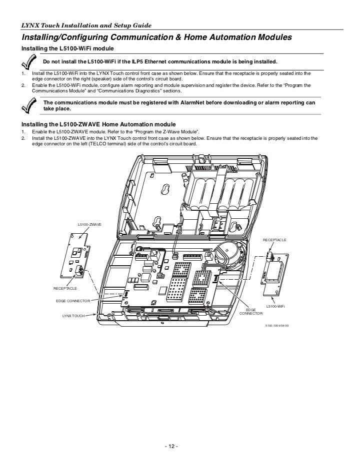 honeywell l5100 install guide rh slideshare net New Lynx 5100 New Lynx 5100