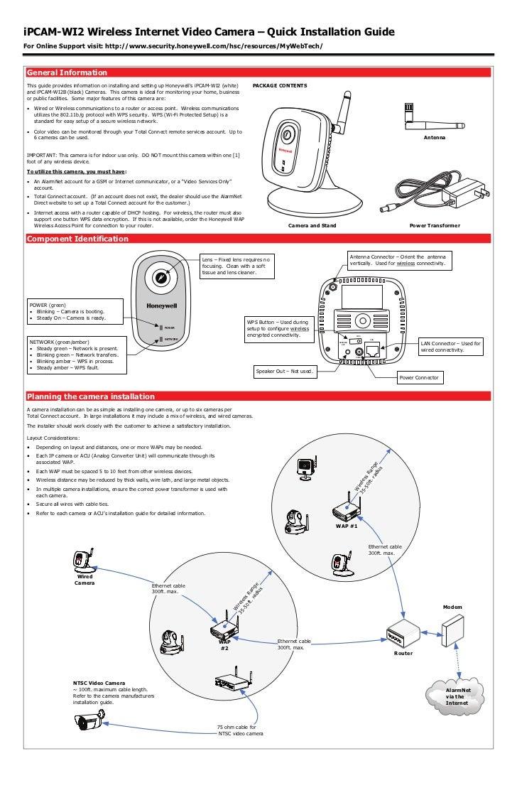 honeywell pcam wi2 quick install guide rh slideshare net