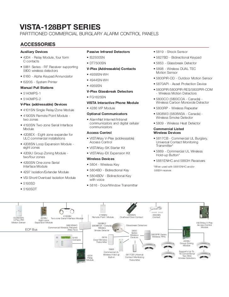 Honeywell Vista 128bpt Datasheet