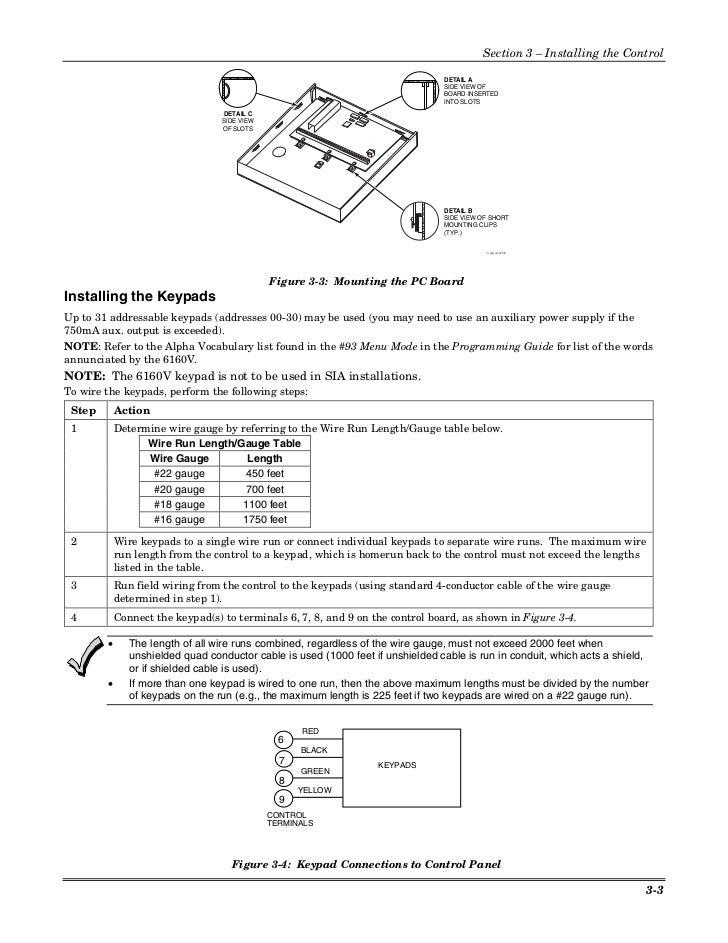 install guide honeywell vista 128bpt and 250bpt 19 728?cb=1344338697 install guide honeywell vista 128bpt and 250bpt  at aneh.co