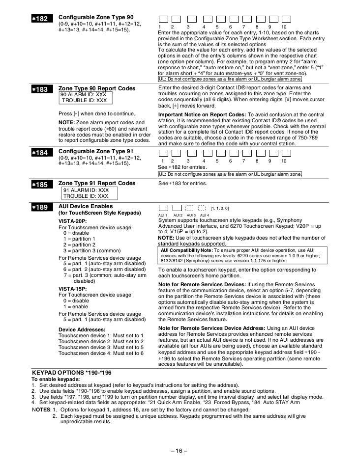 honeywell vista 15p honeywell vista 20p programming guide rh slideshare net vista 20se programming guide vista 20p programming manual