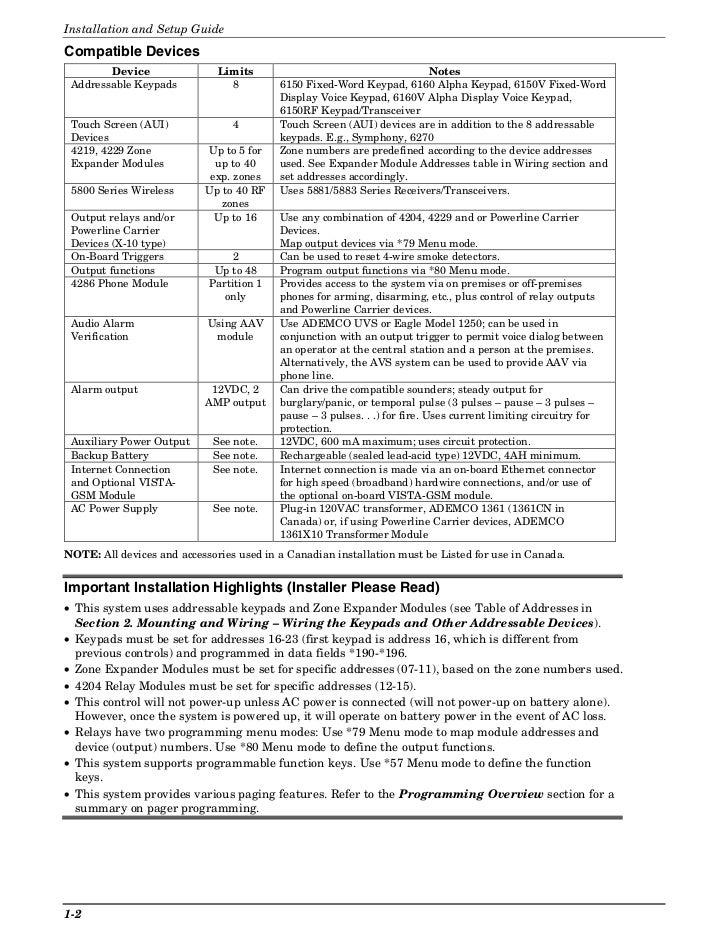 Honeywell Vista 21IP Install guide on electronic circuit diagrams, sincgars radio configurations diagrams, lighting diagrams, engine diagrams, led circuit diagrams, hvac diagrams, transformer diagrams, series and parallel circuits diagrams, electrical diagrams, smart car diagrams, friendship bracelet diagrams, snatch block diagrams, internet of things diagrams, switch diagrams, battery diagrams, gmc fuse box diagrams, honda motorcycle repair diagrams, troubleshooting diagrams, pinout diagrams, motor diagrams,