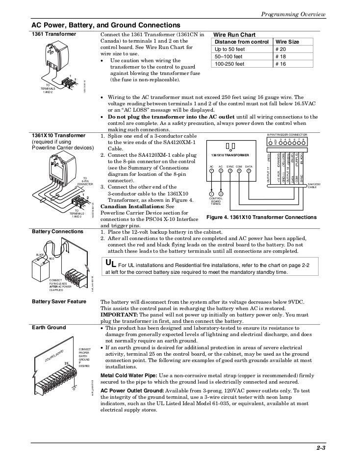 Honeywell Vista 21IP Install guide