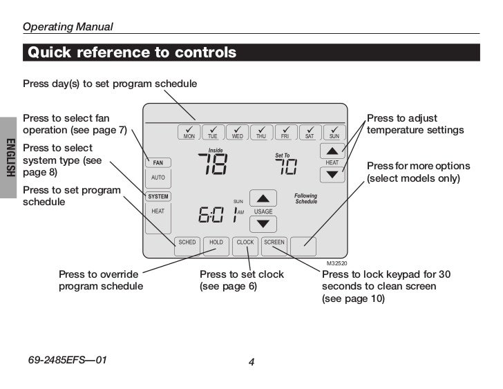 Honeywell picture Editor Reference manual