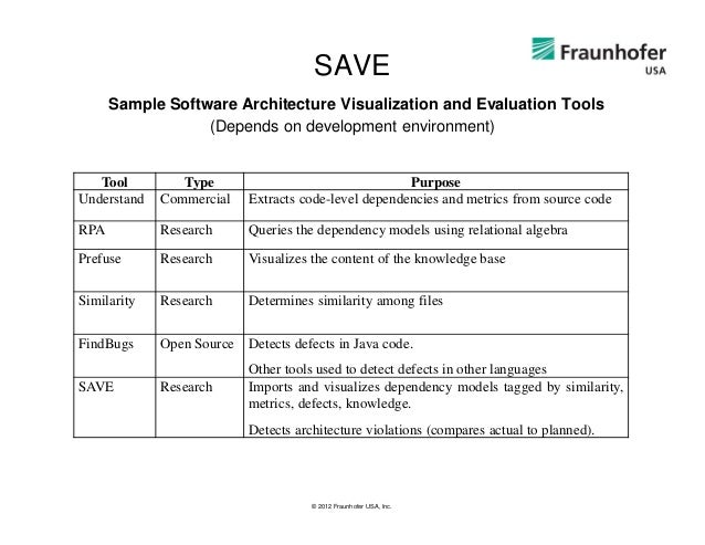 Reverse Engineering Of Software Architecture
