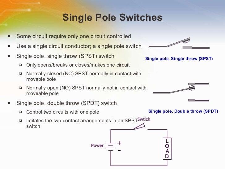 Hazardous location switches single pole sciox Images