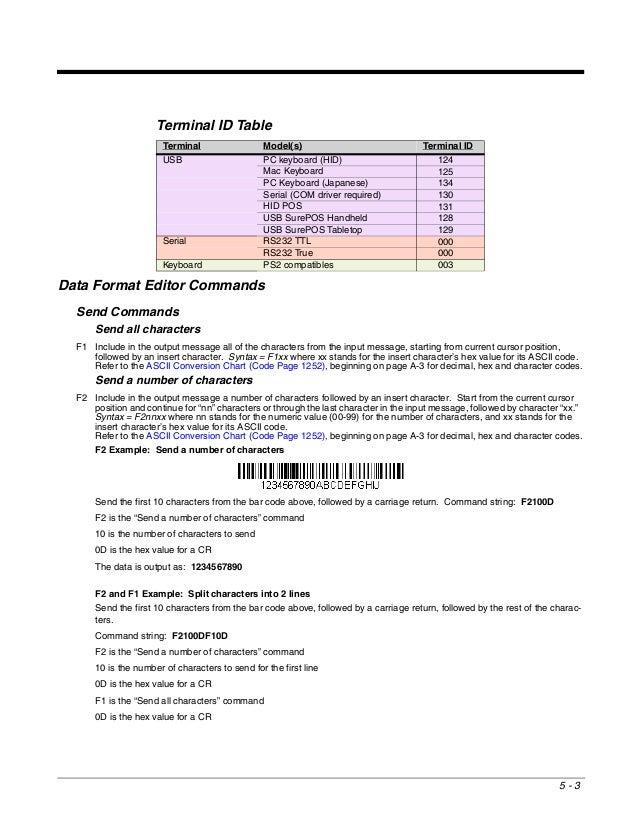 허니웰바코드스캐너 HH660 2D스캐너 PDF417인식 QR코드스캐너