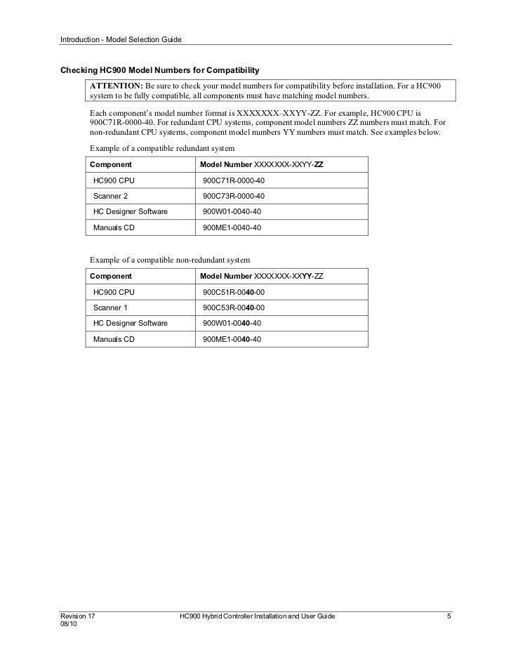 honeywell manual1 15 728?cb\=1310524204 honeywell hc900 wiring diagram honeywell single loop controller  at virtualis.co