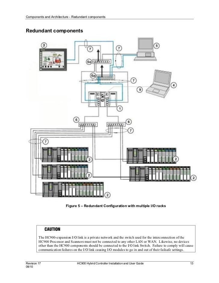 Honeywell manual1