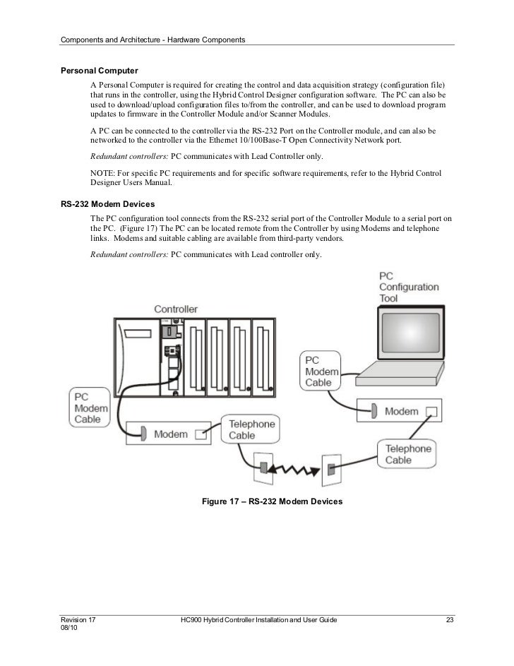 honeywell manual1 33 728?cb\=1310524204 honeywell hc900 wiring diagram honeywell single loop controller  at virtualis.co