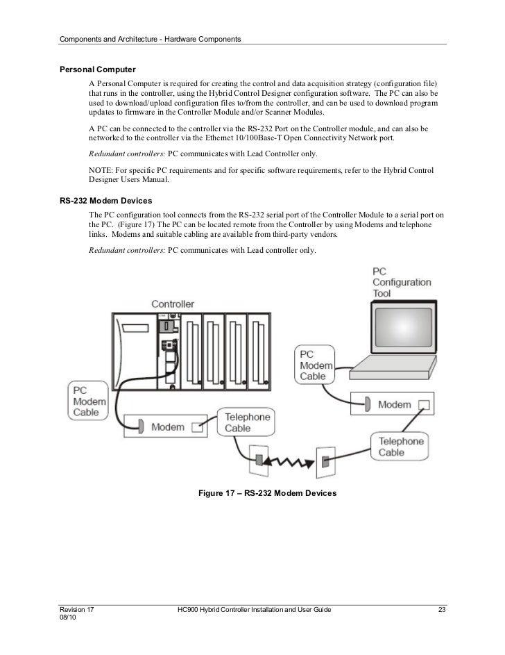 honeywell manual1 33 728?cb\=1310524204 honeywell hc900 wiring diagram honeywell single loop controller  at virtualis.co