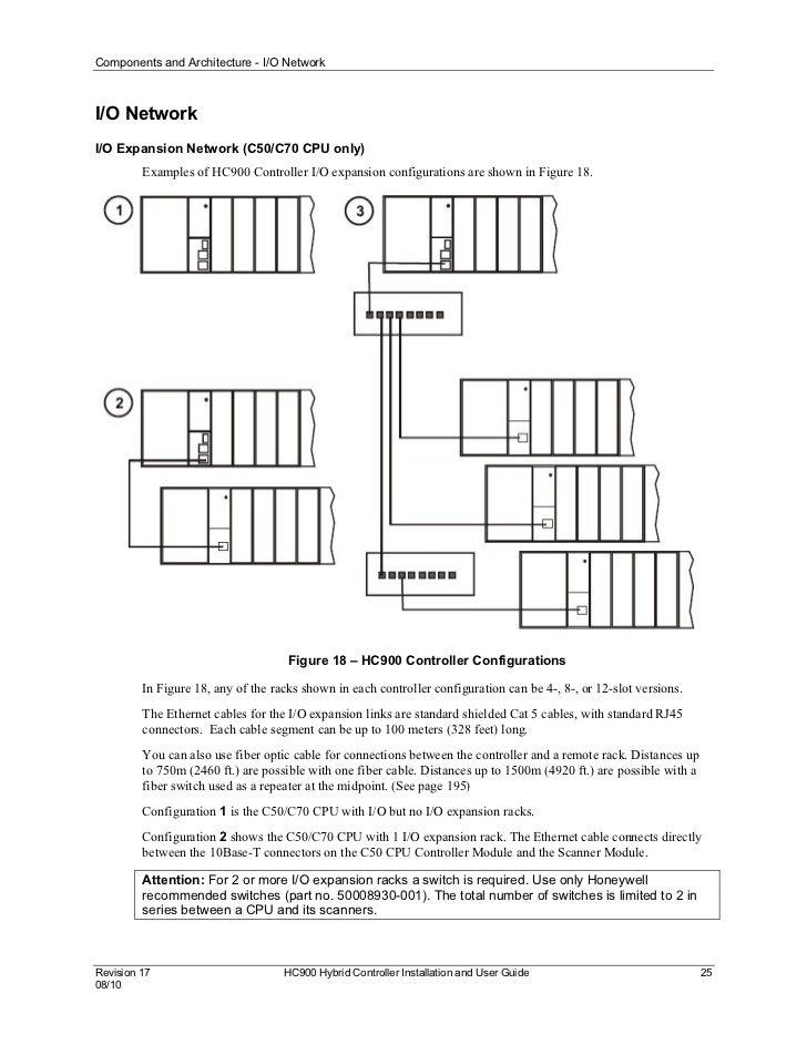 honeywell manual1 35 728?cb=1310524204 honeywell manual1  at virtualis.co