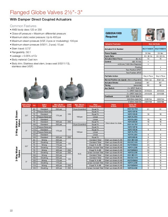 control valve selection honeywell 22 638?cb=1395743557 control valve selection honeywell honeywell ml7984a4009 wiring diagram at panicattacktreatment.co