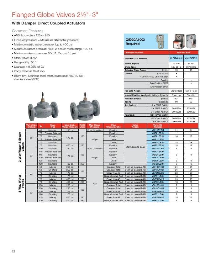 control valve selection honeywell 22 638?cb=1395743557 control valve selection honeywell honeywell ml7984a4009 wiring diagram at virtualis.co