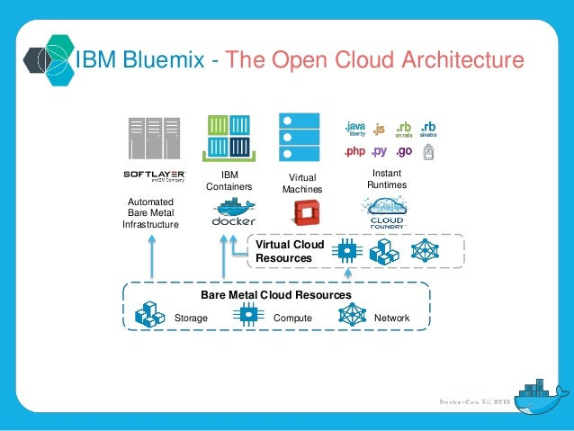 DockerCon EU 2015: Production Ready Containers from IBM and