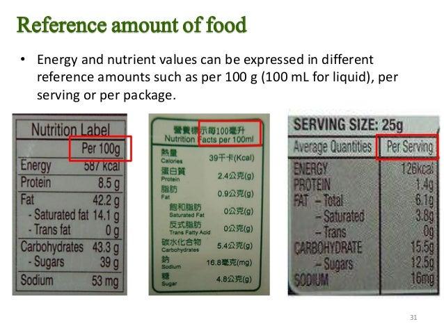 hong kong dietary guideline for adults rh slideshare net