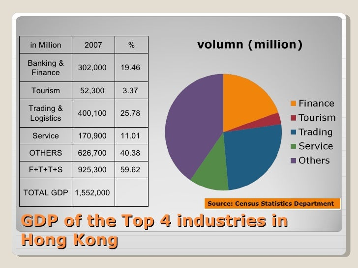the hong kong jewellery industry essay Below is an essay on the prospect of hong kong's freight industry from anti essays, your source for research papers, essays, and term paper examples introduction 1.