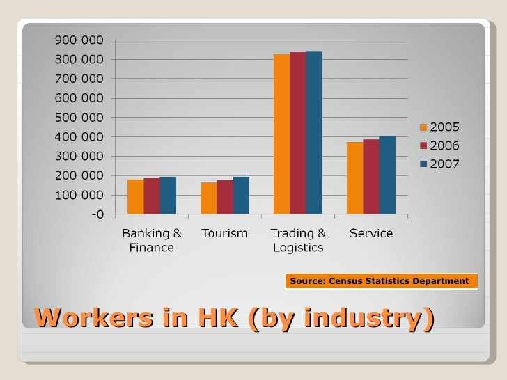 Trading industry