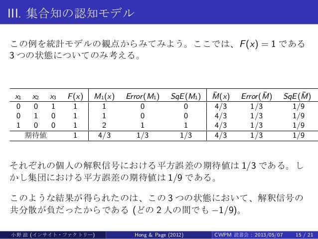 III. 集合知の認知モデルこの例を統計モデルの観点からみてみよう。ここでは、F(x) = 1 である3 つの状態についてのみ考える。x1 x2 x3 F(x) M1(x) Error(M1) SqE(M1) ¯M(x) Error( ¯M) ...
