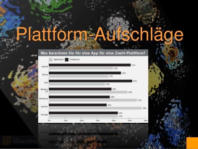 @JoachimGraf Plattform-Aufschläge