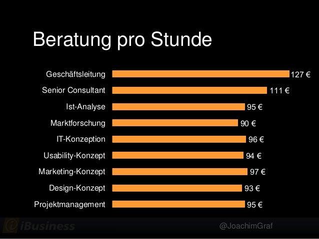 @JoachimGraf Beratung pro Stunde 127 € 111 € 95 € 90 € 96 € 94 € 97 € 93 € 95 € Geschäftsleitung Senior Consultant Ist-Ana...