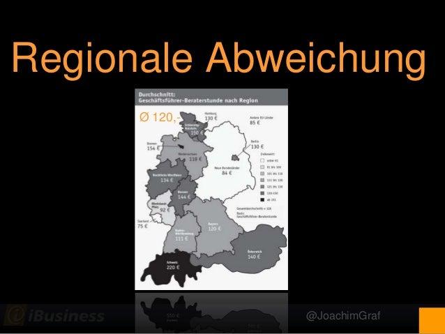 @JoachimGraf Regionale Abweichung Ø 120,-