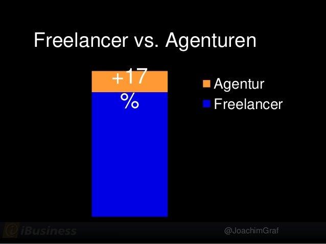 @JoachimGraf +17 % Agentur Freelancer Freelancer vs. Agenturen