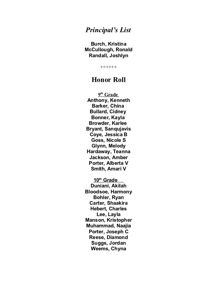 Principal's List  Burch, KristinaMcCullough, Ronald Randall, Joshlyn     ++++++  Honor Roll    9th GradeAnthony, Kenneth  ...