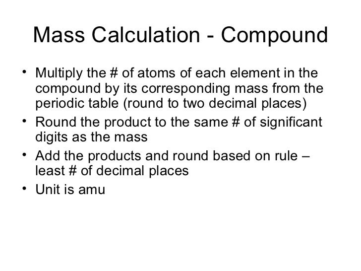Honors1011 molar mass and percent composition mass calculation urtaz Image collections
