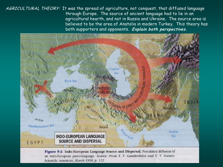 theories of language the agricultural and conquest theory Nahua thought and the conquest aztec agricultural production in access to the complete content on oxford handbooks online nahua thought and the conquest.