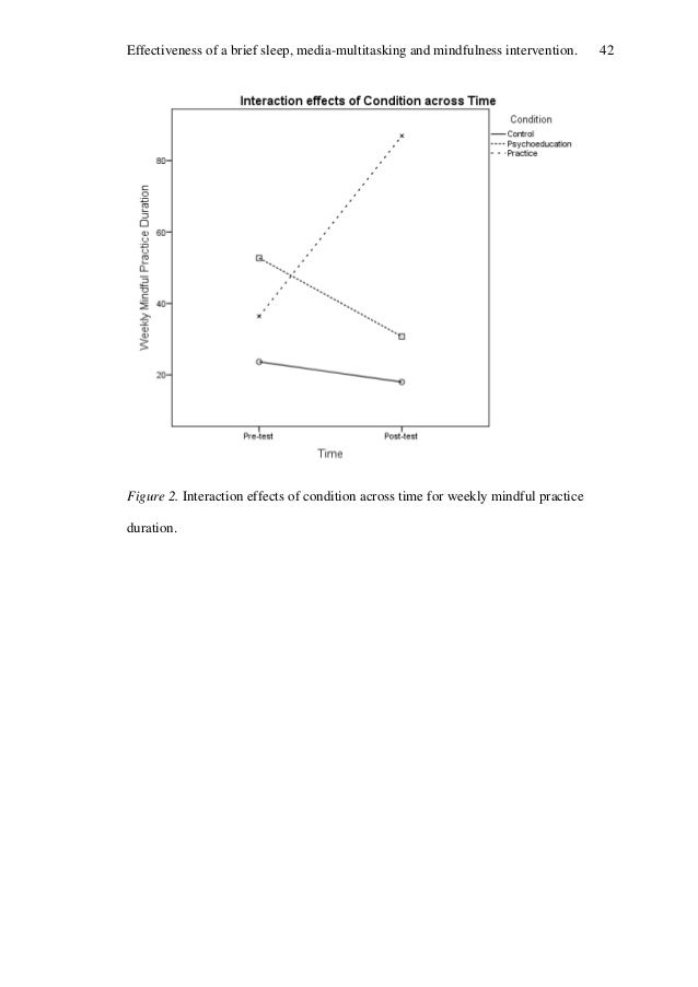 effectiveness of educational intervention for mothers The drug abuse resistance education  the effectiveness of dare  brief intervention techniques have also proven effective.