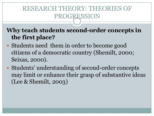 chronological order of learning theories Learning theories have evolved overtime from a premise that learning is a passive activity and involves nothing more than the acquisition of new behavior cognitivism has contributed to our understanding of how to teach and test generic skills such as the higher order thinking skills of analysis, synthesis, and evaluation.