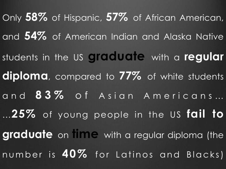 Only   58%   of Hispanic,   57%   of African American,and    54%   of American Indian and Alaska Nativestudents in the US ...