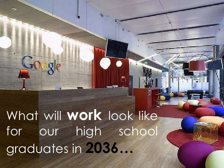 What will work look likefor our high schoolgraduates in 2036…