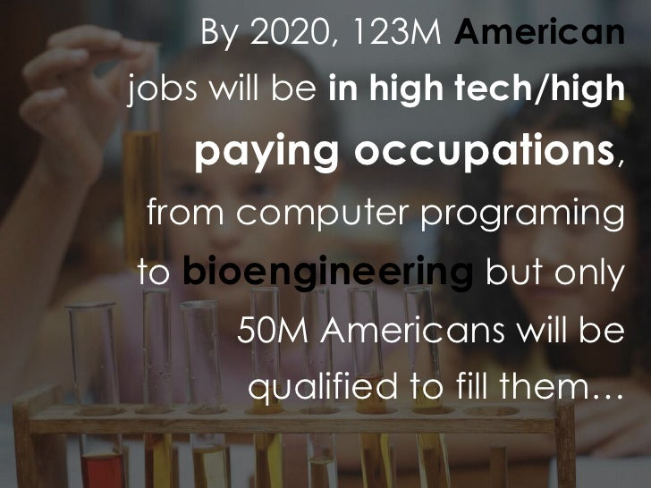 By 2020, 123M Americanjobs will be in high tech/high   paying occupations, from computer programingto bioengineering but o...