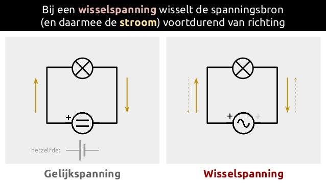 WisselspanningGelijkspanning hetzelfde: + + Bij een wisselspanning wisselt de spanningsbron (en daarmee de stroom) voortdu...
