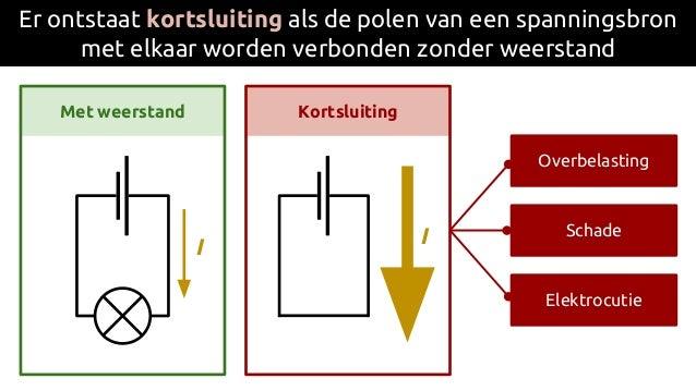 Kortsluiting Er ontstaat kortsluiting als de polen van een spanningsbron met elkaar worden verbonden zonder weerstand Met ...