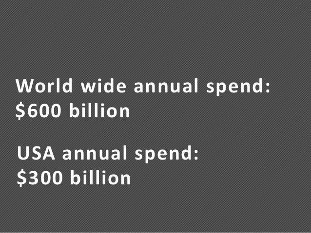 World wide annual spend: $600 billion USA annual spend: $300 billion