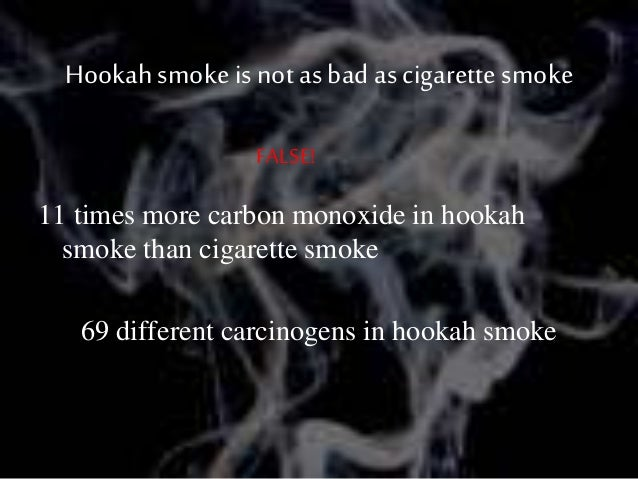 Shisha/hookah and its deadly effects on us by Mahboob ali