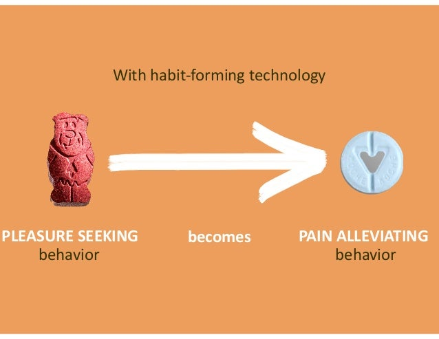With  habit-­‐forming  technology  PLEASURE  SEEKING behavior  becomes  PAIN  ALLEVIATING behavior