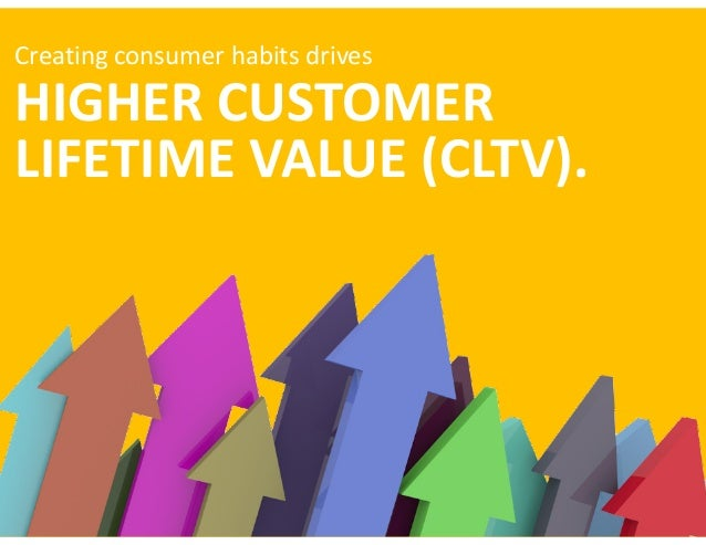Creating  consumer  habits  gives  companies    GREATER  FLEXIBILITY TO  INCREASE  PRICES.