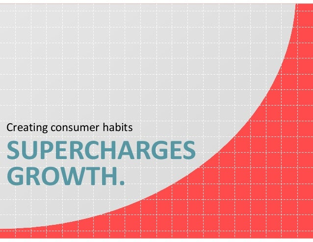 Creating  consumer  habits  INCREASES  DEFENSIBILITY.