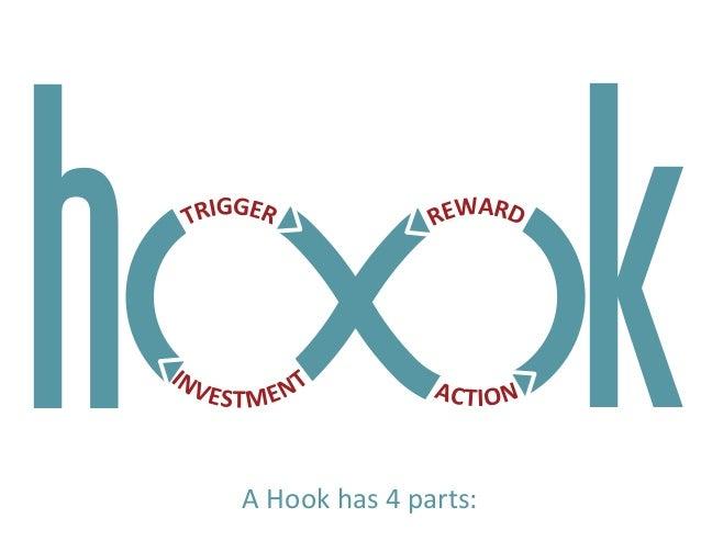 A -‐ A hook has 4 parts:  T  -‐ Trigger  A -‐ Action  R  -‐ Reward  I -‐ Investment