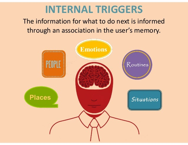 Negative emotions are POWERFUL INTERNAL TRIGGERS.  lonesome indecisive powerless tense dissatisfied confused inferior...