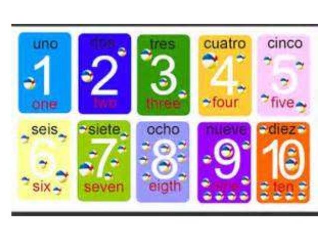 1-10 Spanisch
