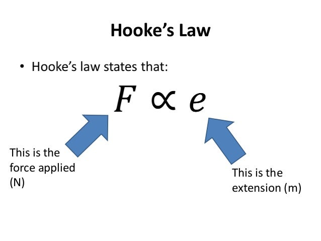 hookes law Questions on hooke's law 1 a spring is 20 cm long when a load of 10 n is hanging from it, and 30 cm long when a load of 20 n is hanging from it.